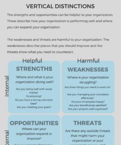 a swot analysis analyzes an aspect of your organization based on nonprofit swot analysis template pdf