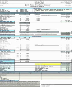 break even analysis spreadsheet or 30 best restaurant profit and restaurant break even analysis template pdf
