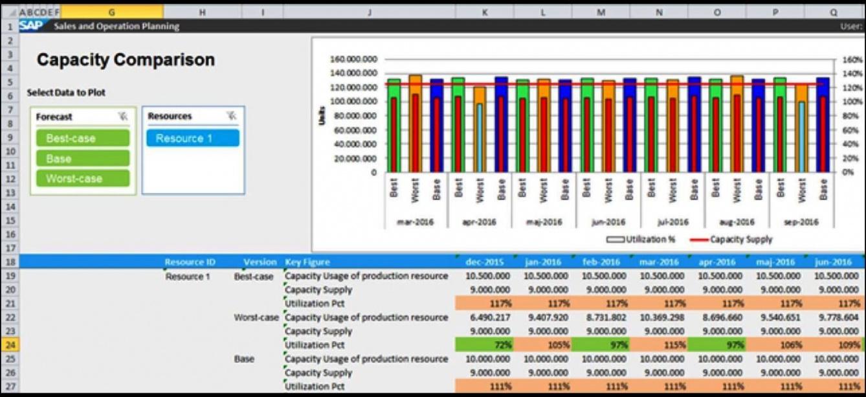 capacity analysis template  sampletemplatess  sampletemplatess capacity analysis template sample