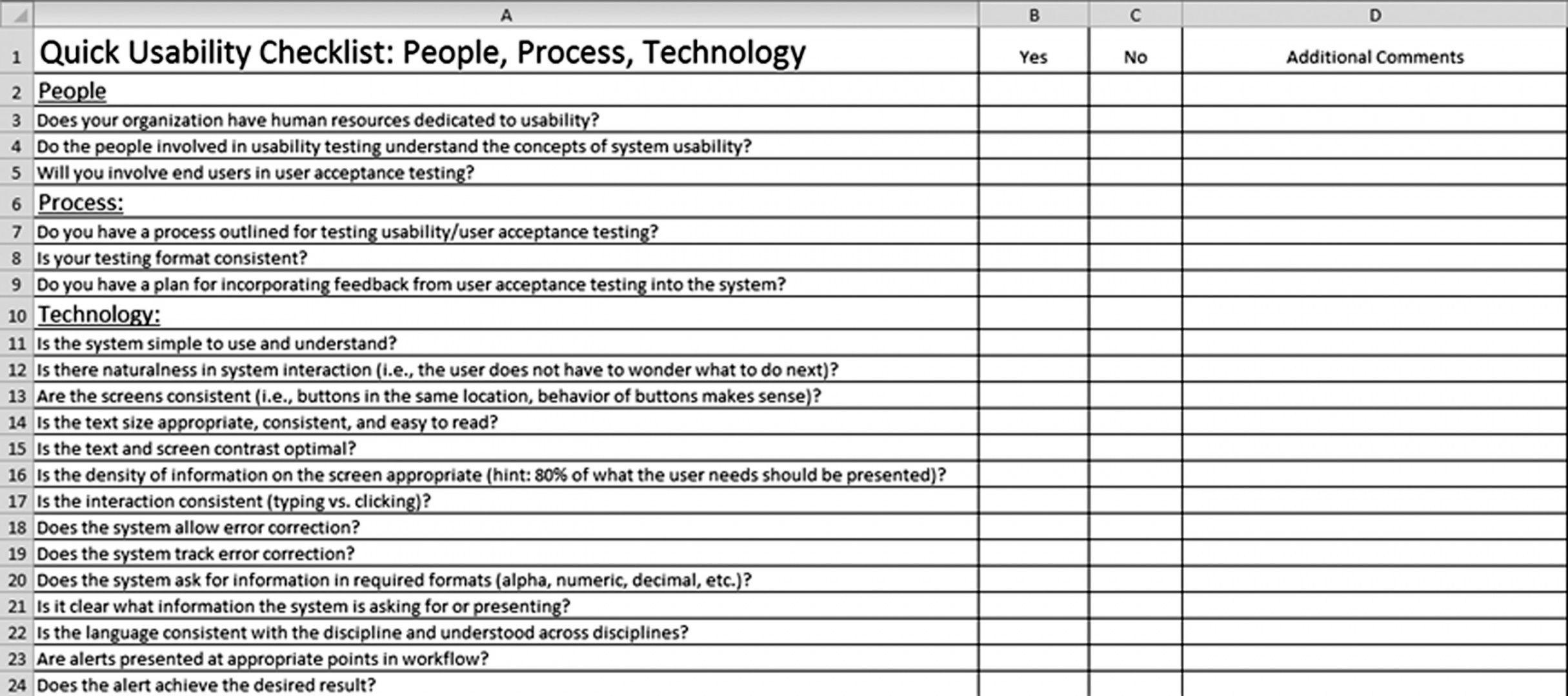 checklist template samples user e testing designing usable website testing checklist template excel