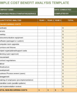 cost analysis spreadsheet template template  ebnefsieu cost analysis spreadsheet template doc