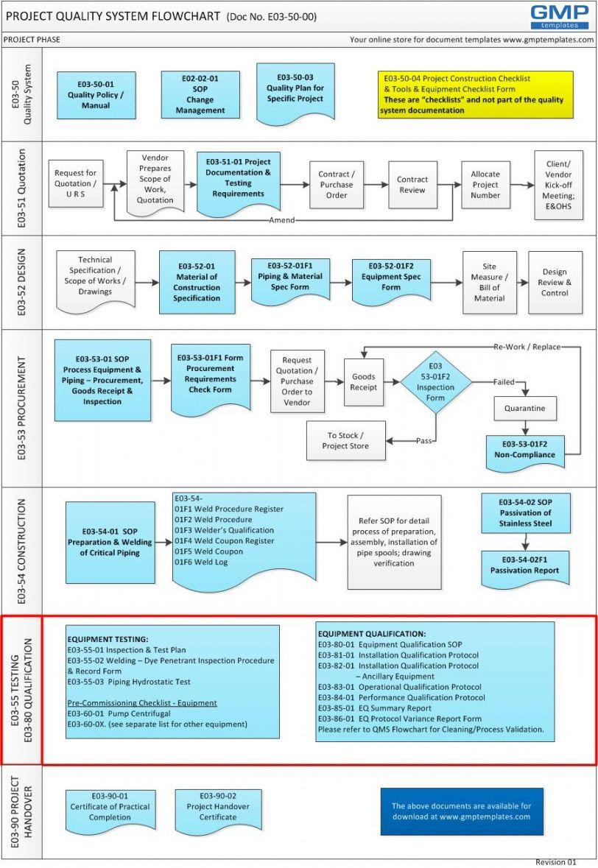 e036001 precommissioning checklist pump centrifugal  gmp templates equipment commissioning checklist template