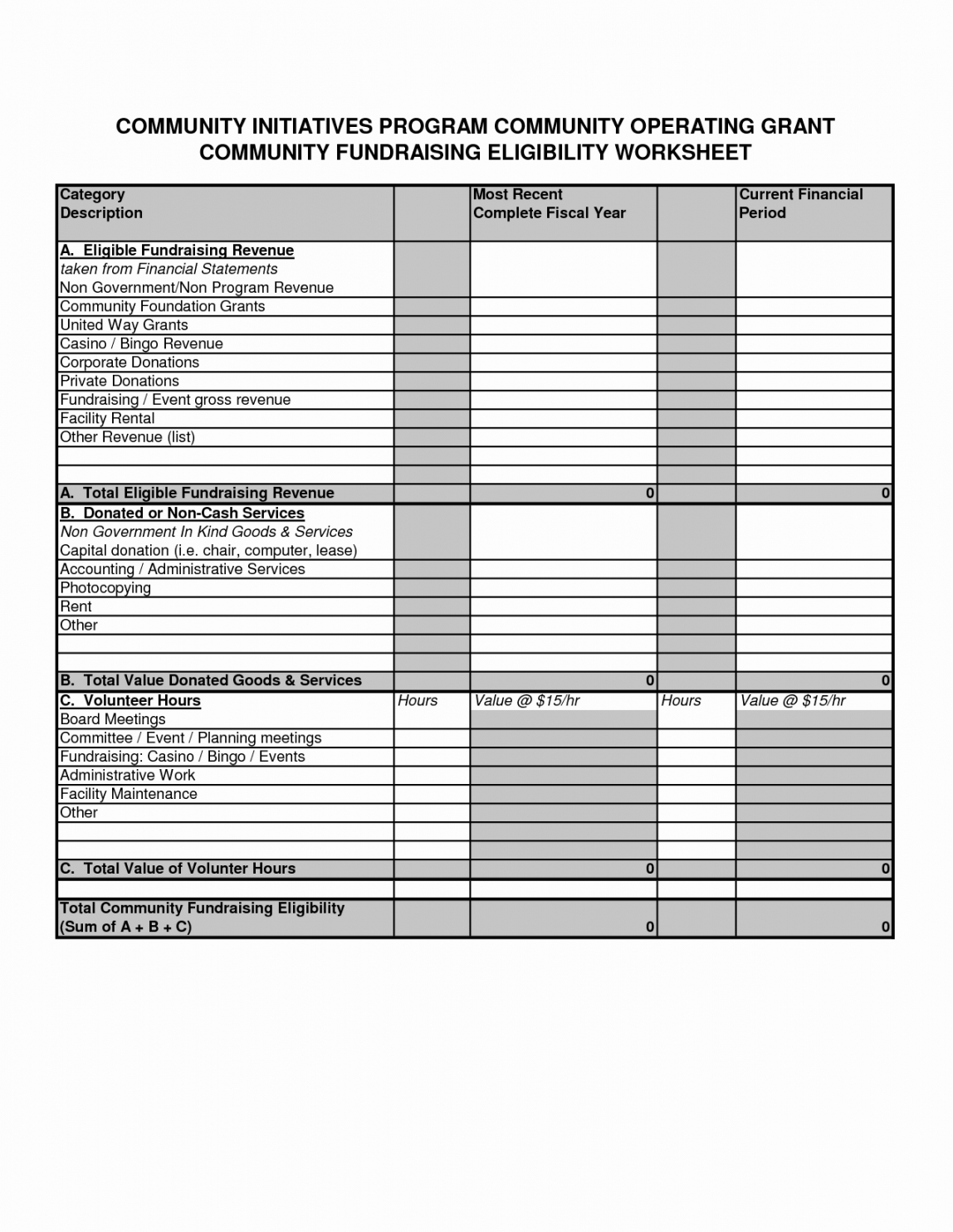 editable 016 fundraising event planning template ideas spreadsheet and best s fundraising checklist template pdf