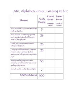 editable 46 editable rubric templates word format ᐅ template lab checklist rubric template samples