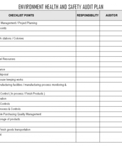 Editable Audit Planning Checklist External Internal Template