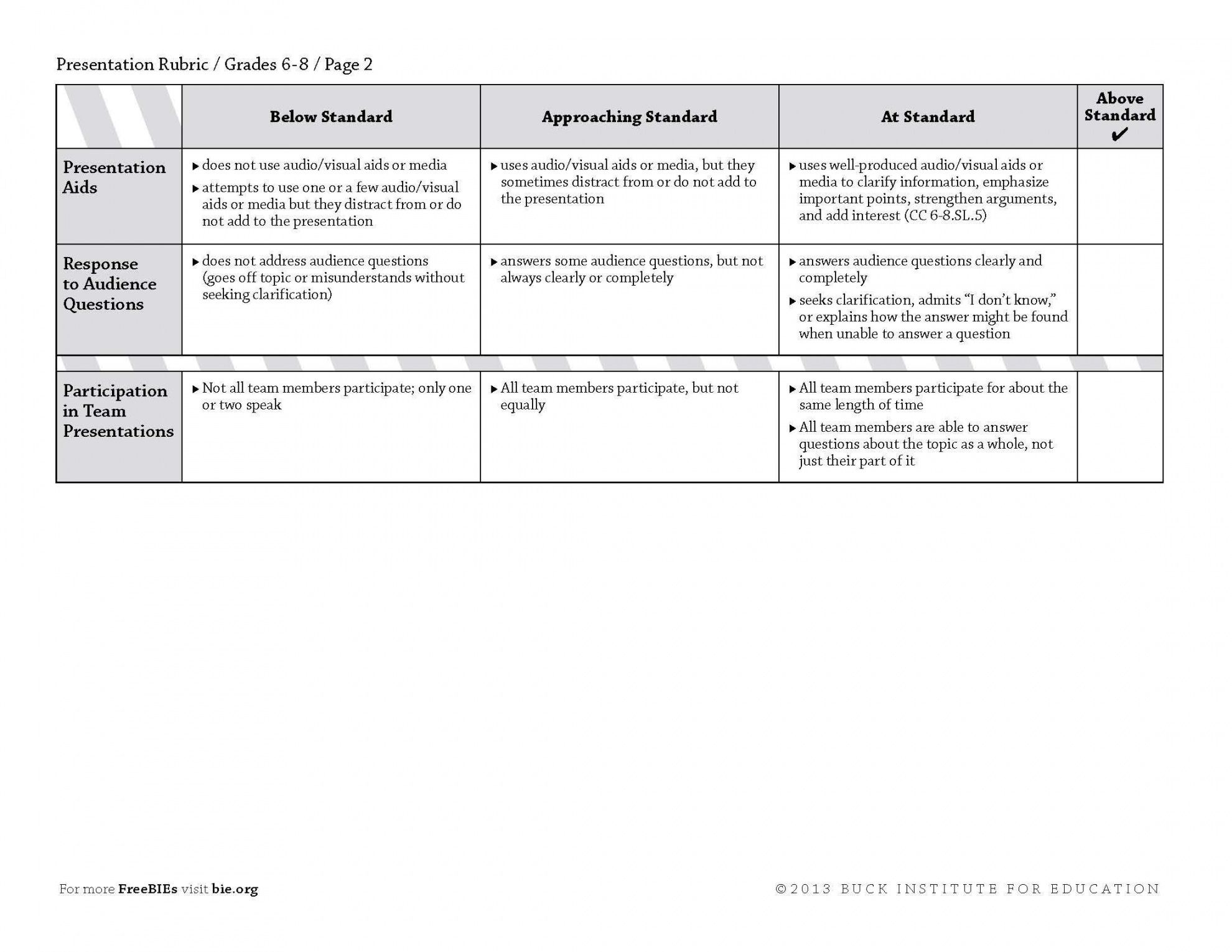 editable checklist rubric template assessment and rubrics kathy schrock s checklist rubric template samples