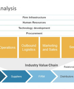 editable chevron shape value chain analysis powerpoint  slidemodel supply chain analysis template