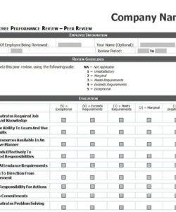 editable employee performance review checklist uniform checklist template samples