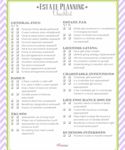editable estate planning checklist pdf template samples personal finance personal finance checklist template