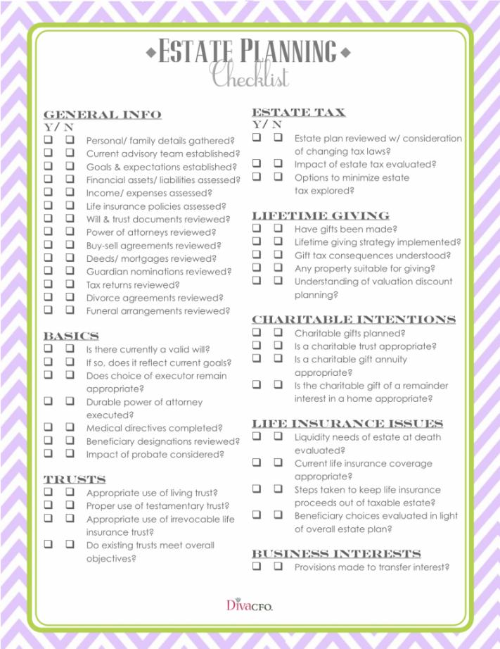 editable estate planning checklist pdf template samples personal finance personal finance checklist template
