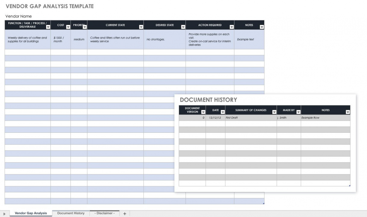 editable free gap analysis process and templates  smartsheet skill gap analysis template