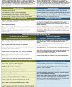 editable free onboarding checklists and templates  smartsheet  warnick hr onboarding checklist template samples