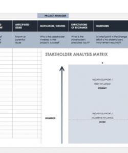 editable free stakeholder analysis templates smartsheet change management stakeholder analysis template excel