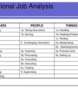 editable functional job analysis  human resource  lecture slides  docsity functional job analysis template sample