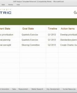 editable gap analysis template  youtube capability gap analysis template sample