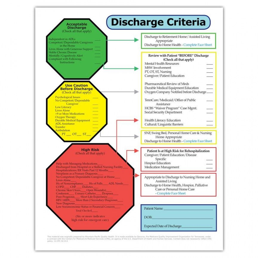 editable hospital discharge criteria for planners planning checklist ial hospital discharge checklist template