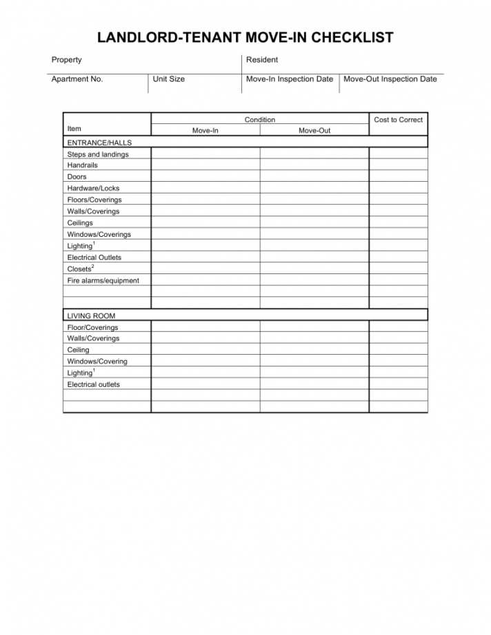 editable move in out checklist for landlord tenant eforms e2 80 93 free tenant move in checklist template doc