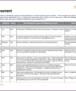 editable risk analysis project management template it risk analysis template it risk analysis template sample