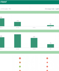 editable sales dashboard examples & templates  sisense sales performance analysis template excel