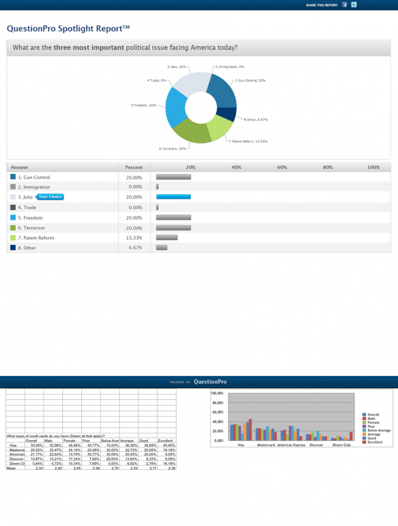 editable sample survey reports  questionpro survey results analysis template pdf