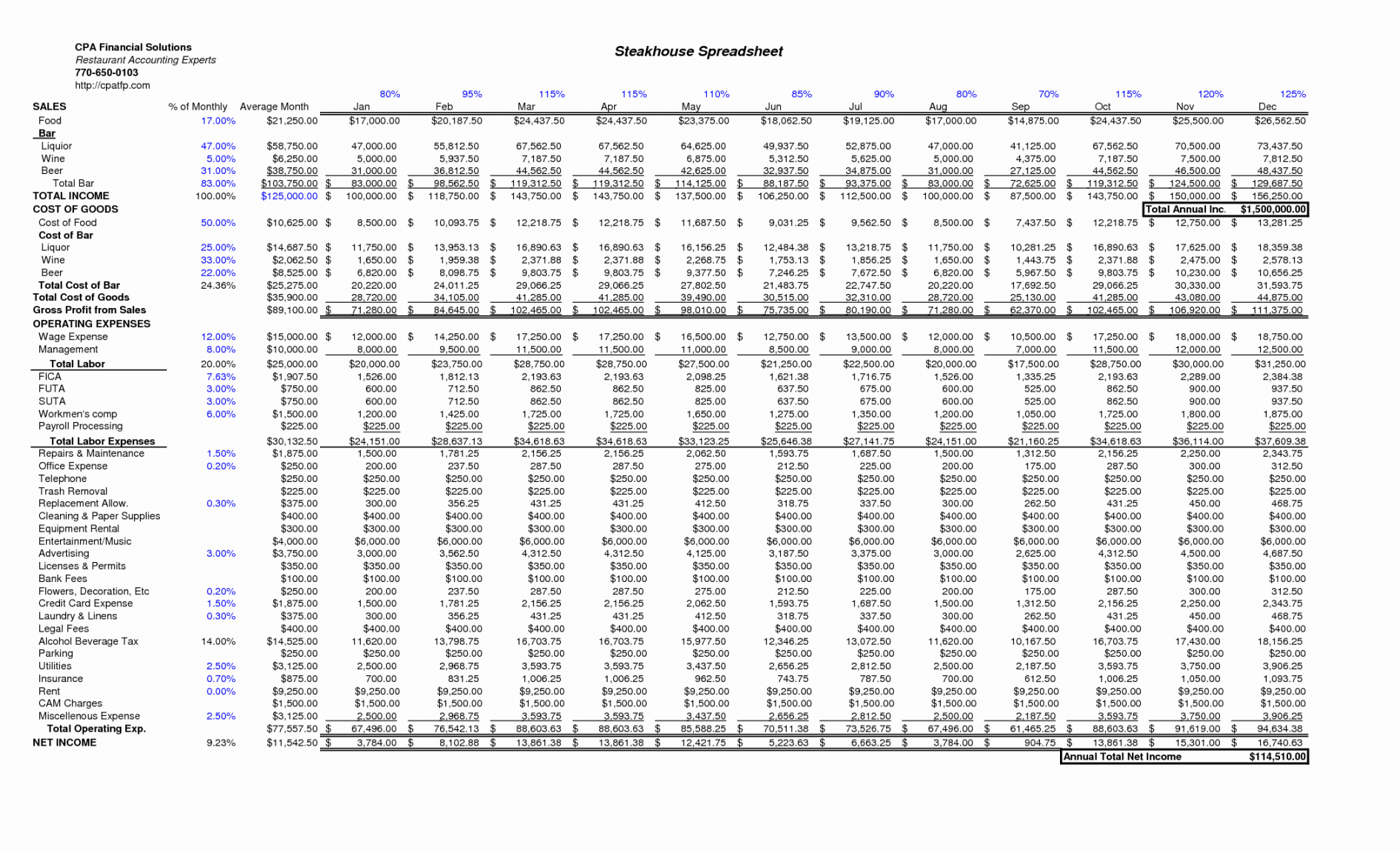 food cost spreadsheet  alltheshopsonlinecouk food cost analysis template sample
