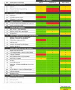 free building a risk assessment matrix  workiva it risk analysis template doc