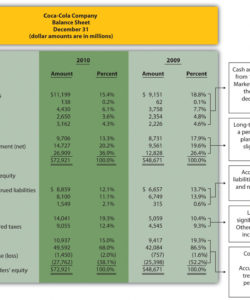 free commonsize analysis of financial statements  accounting for managers vertical analysis balance sheet template sample