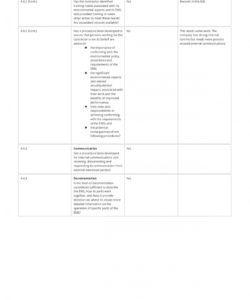 free free environmental audit checklist better than xls excel and pdf environmental audit checklist template excel