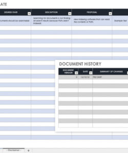 free free gap analysis process and templates  smartsheet spend analysis template doc