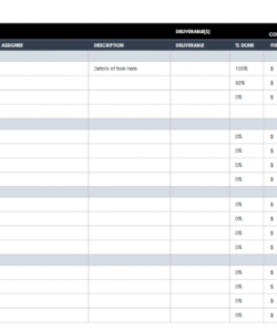 free free task and checklist templates  smartsheet work checklist template excel