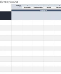 free job analysis templates  smartsheet functional job analysis template