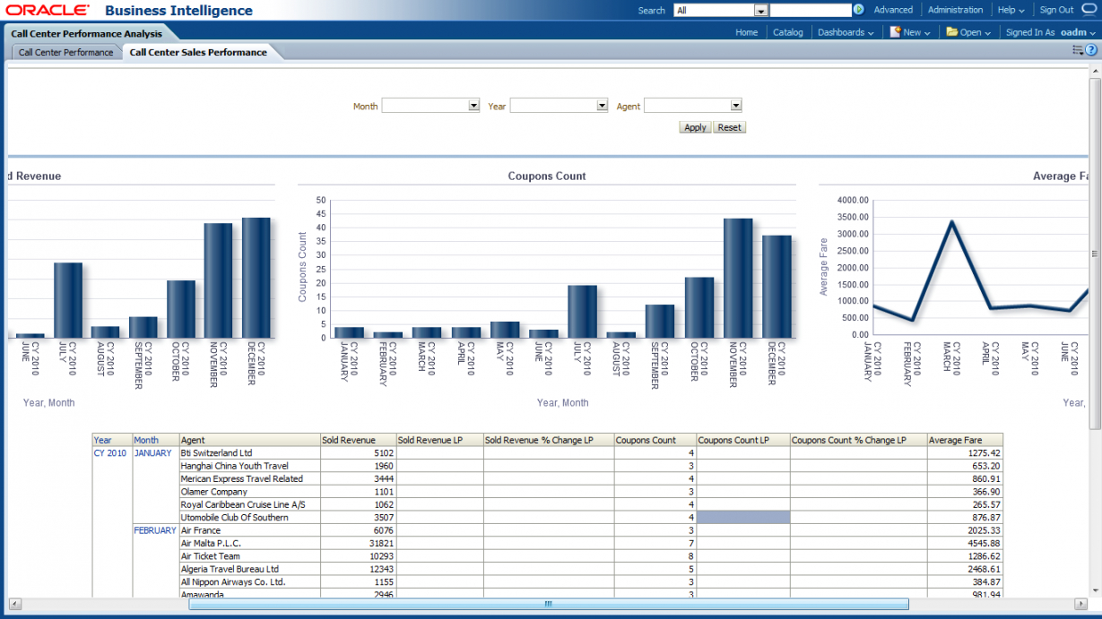 free oracle airlines data model sample reports call center data analysis template doc