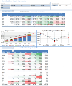 free portfolio slicer portfolio analysis template doc