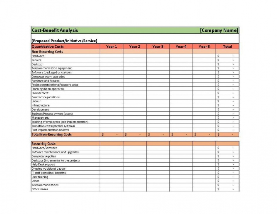 free project cost management template excel control benefit analysis procurement analysis template doc