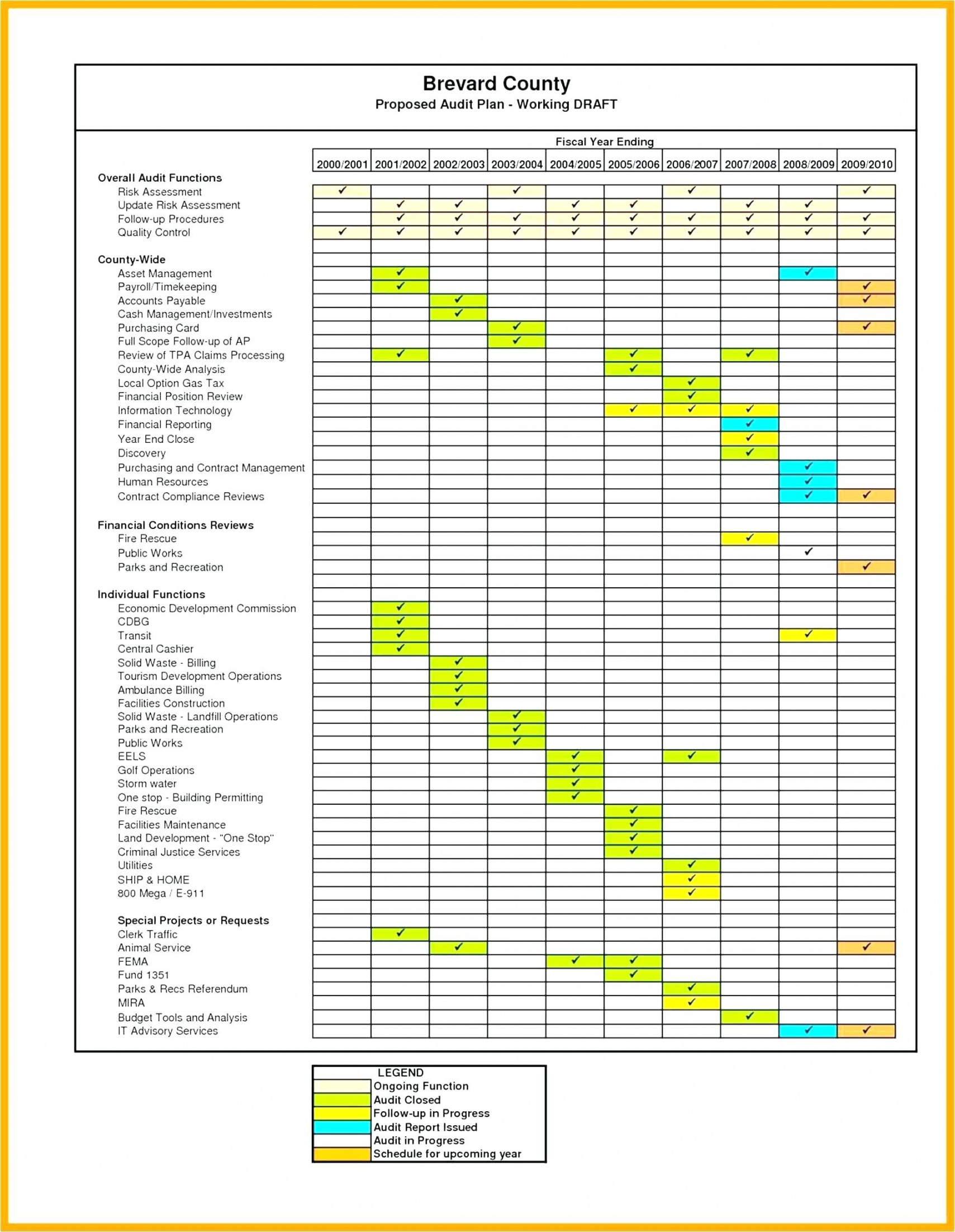 free project management capacity planning template download by tablet capacity analysis template pdf