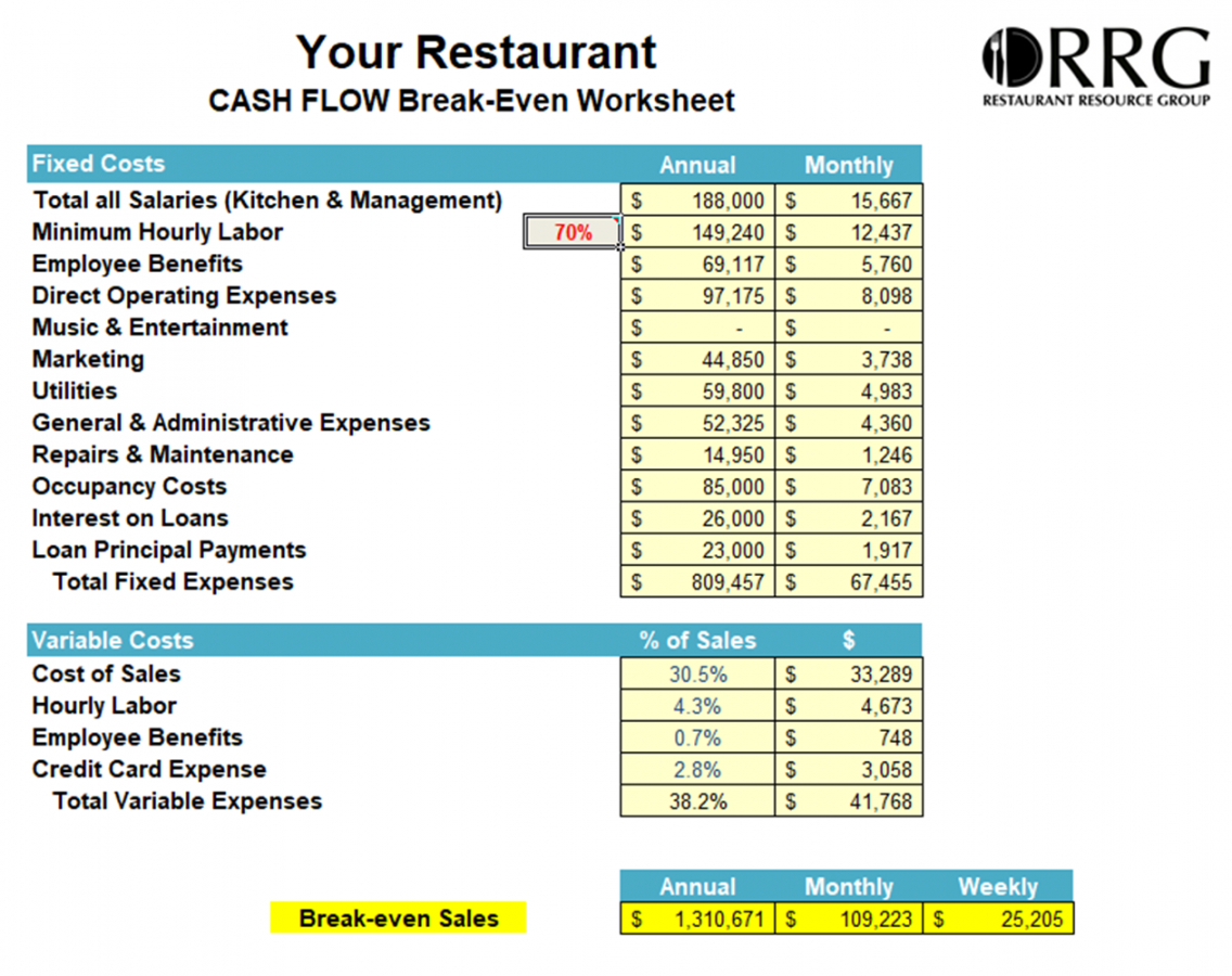 free restaurant break even analysis workbookspreadsheet restaurant break even analysis template pdf