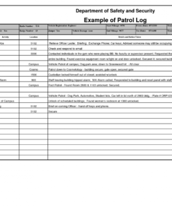 free security officer daily log template  example patrol log blank  abc security patrol checklist template doc