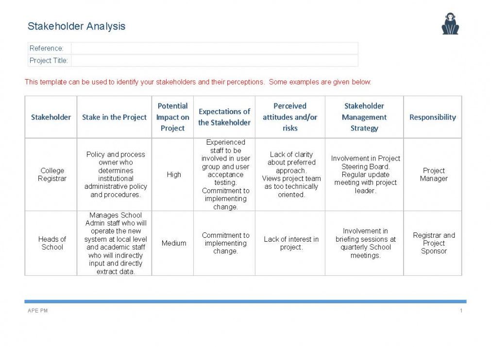 free stakeholder analysis template  ape change management stakeholder analysis template doc