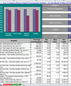 free supply chain and spend analysis  excel in supply chain spend analysis template doc