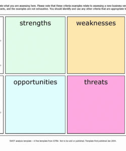 free swot analysis of a small business  vinylskivoritusentalse small business analysis template excel