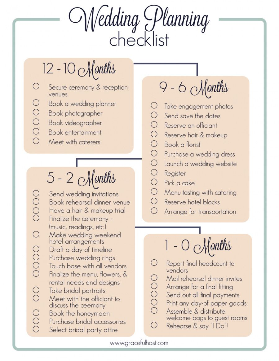 free the knot wedding checklist template samples printable anner e2 80 93 wedding timeline checklist template doc