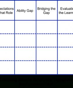 free training needs analysis or learning needs analysis training gap analysis template excel