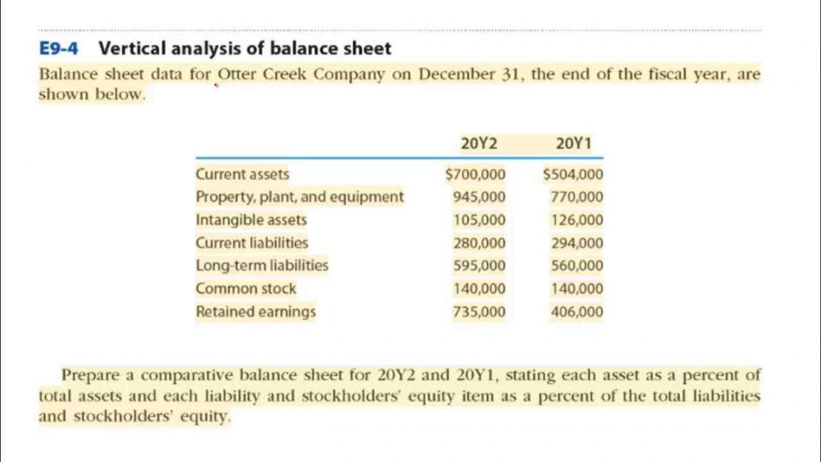 free vertical analysis of balance sheet example  youtube vertical analysis balance sheet template example