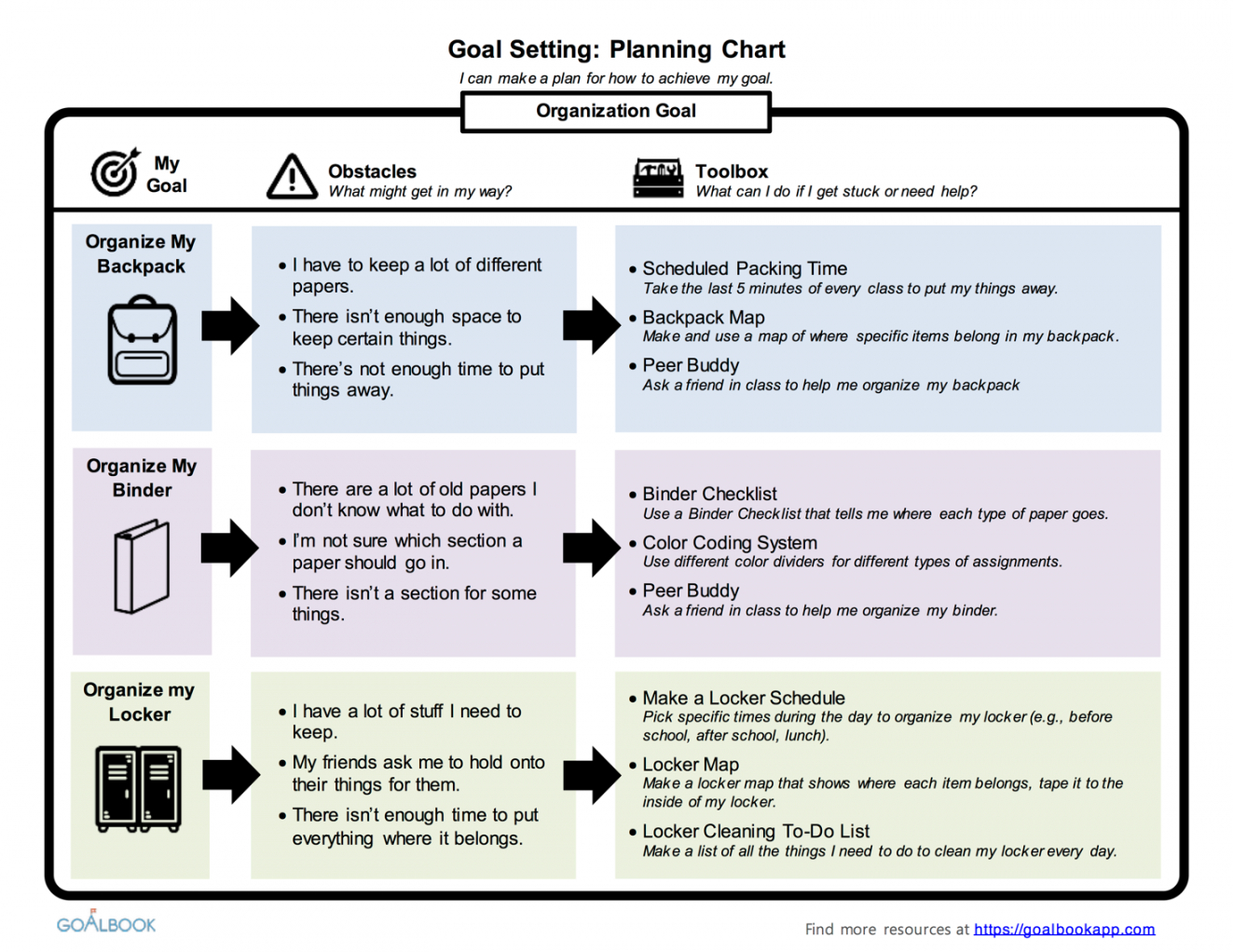 goal setting checklist template free personal pdf planner udl goal setting checklist template pdf