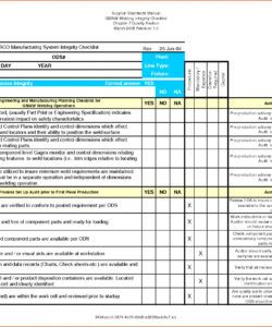 internal audit checklist iso free download for hr department pdf night audit checklist template samples