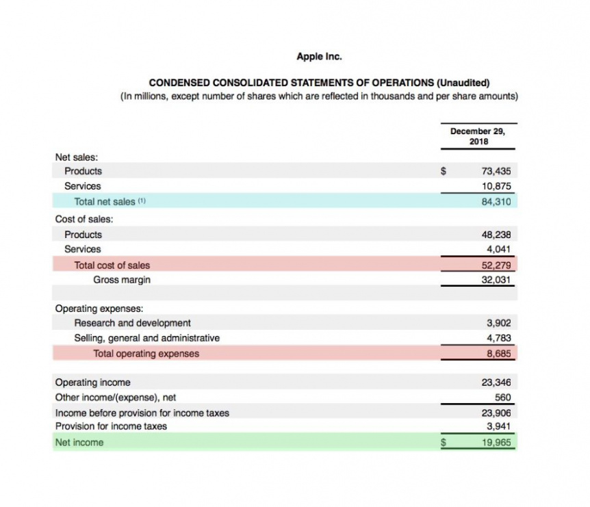 operating cost definition operation cost analysis template doc