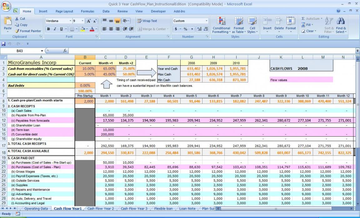 printable budget & cash flow analysis  cash flow analysis budget analysis business cash flow analysis template excel