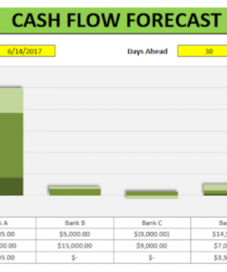 printable cash flow forecast template  howtoexcel project cash flow analysis template sample