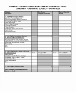printable checklist template samples corporate event planning pdf music fundraising event planning checklist template
