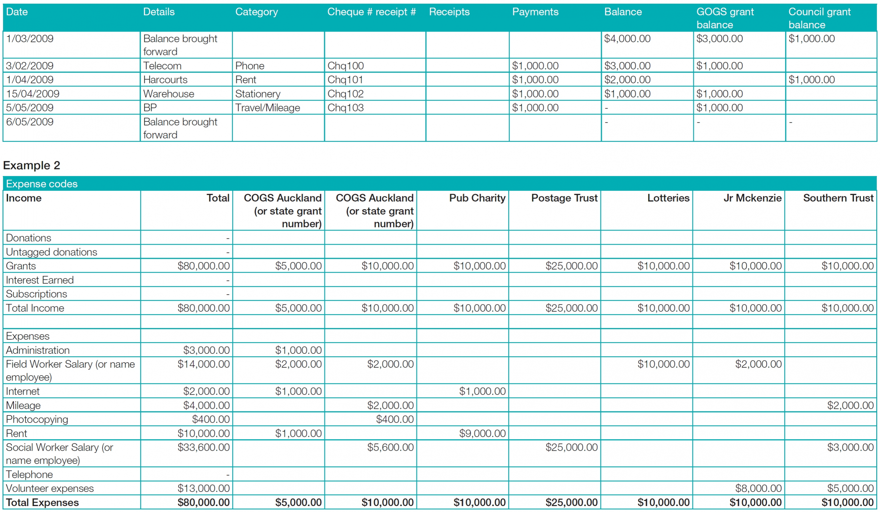 Monthly Accounting Checklist Template   PDF Template